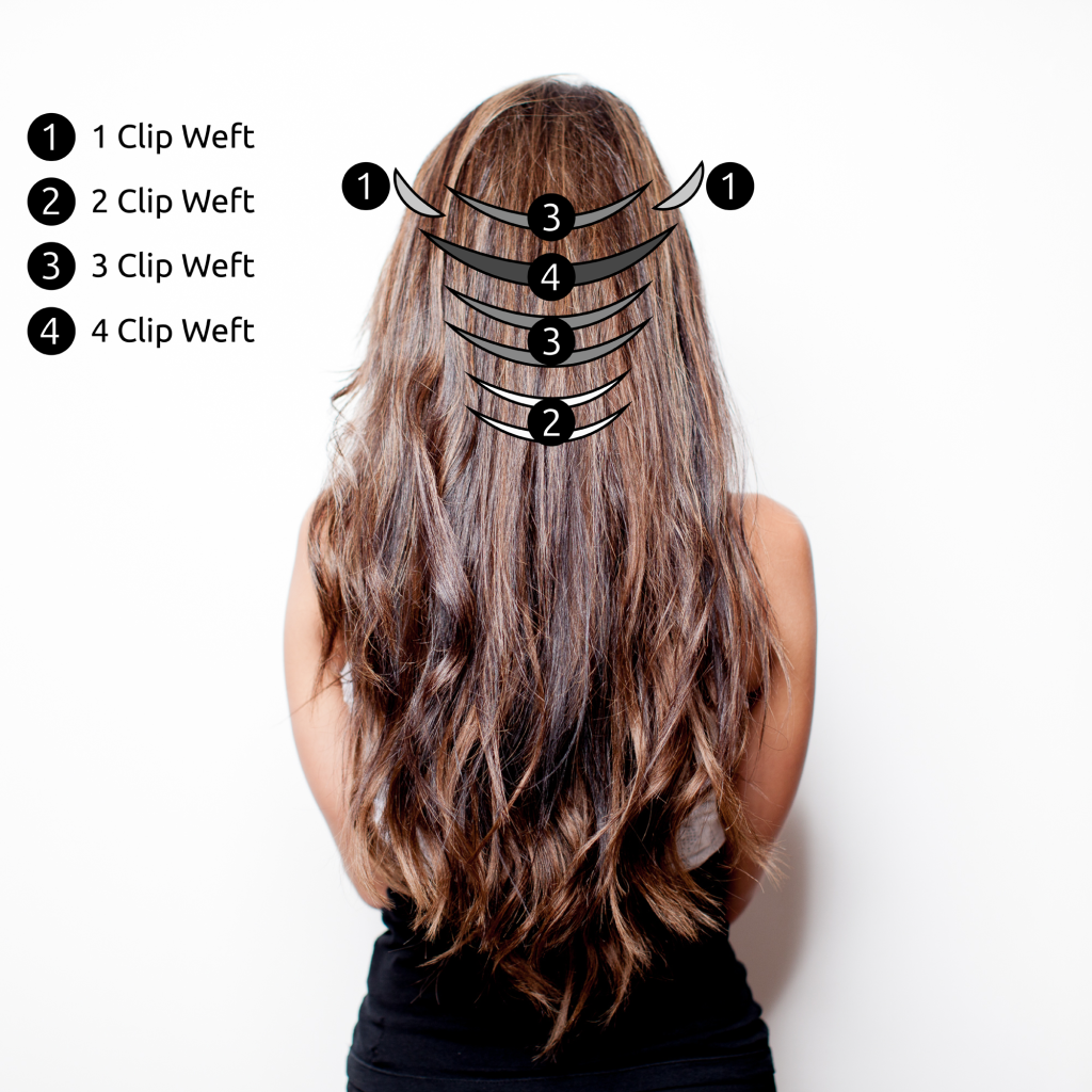 Clip-in-hair extension Guide